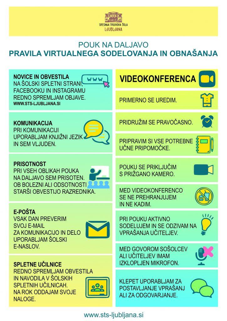 pravila virtualnega obnašanja pri pouku na daljavo